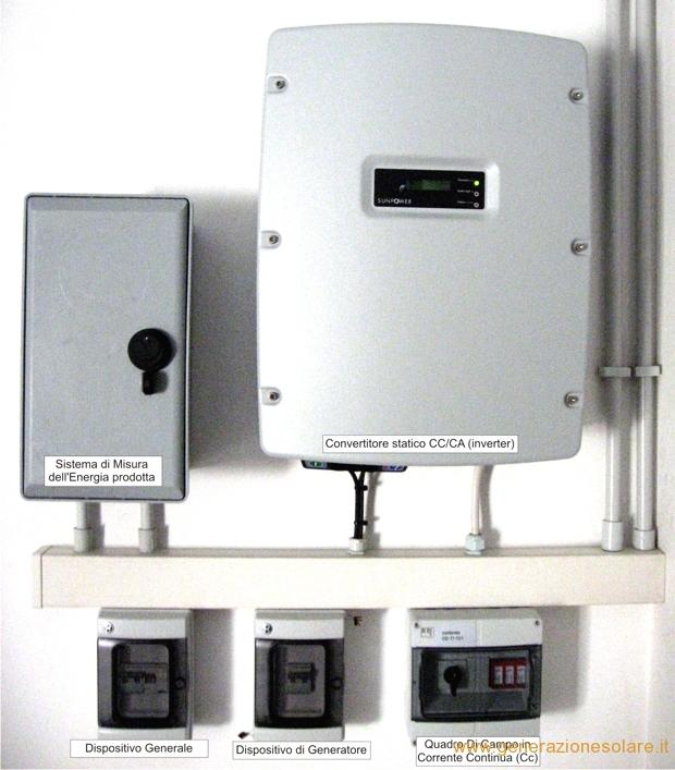 Quadristica di un impianto fotovoltaico
